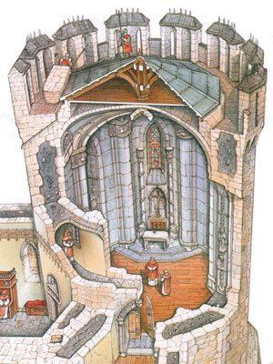 carlos7-capilla