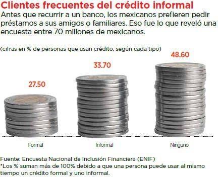 grafica_prestadero21