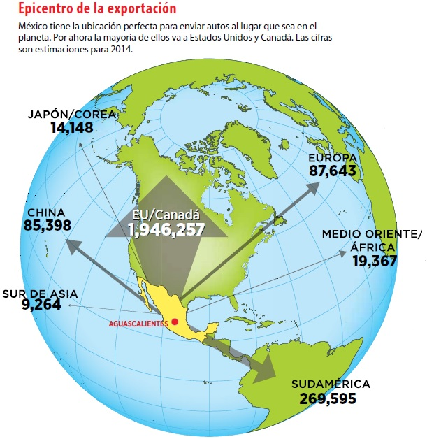 Exporting Car Parts To Mexico