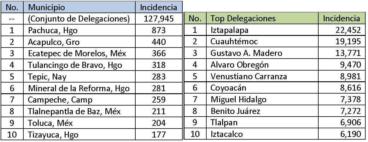 100 mexicana de acapulco amateur - 2 4