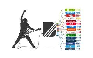Bandpage, la esperanza para el mundo de la música