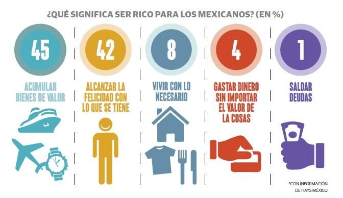 grafico_rico