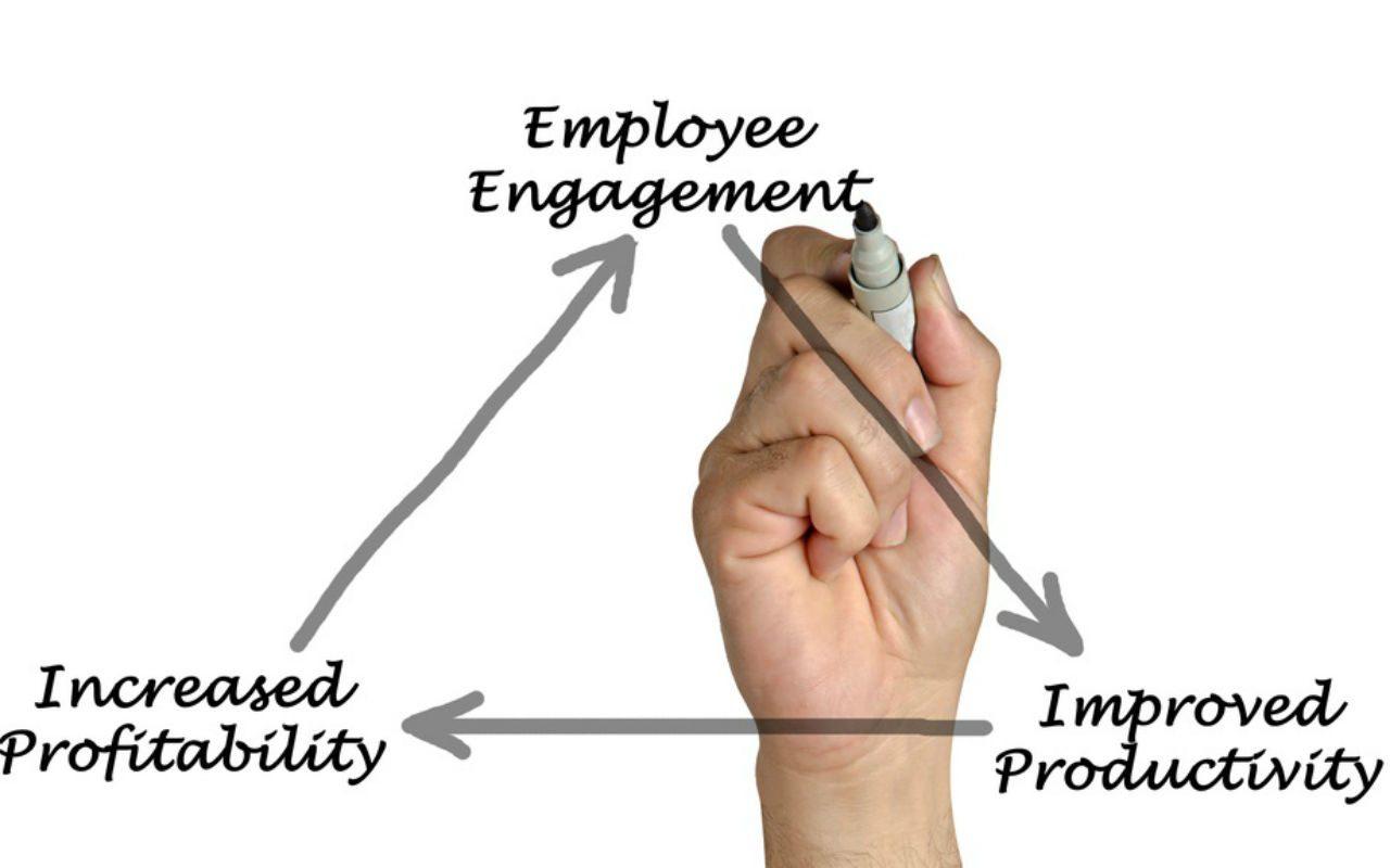 ¿Cómo lograr el orgullo de pertenencia de tus empleados?