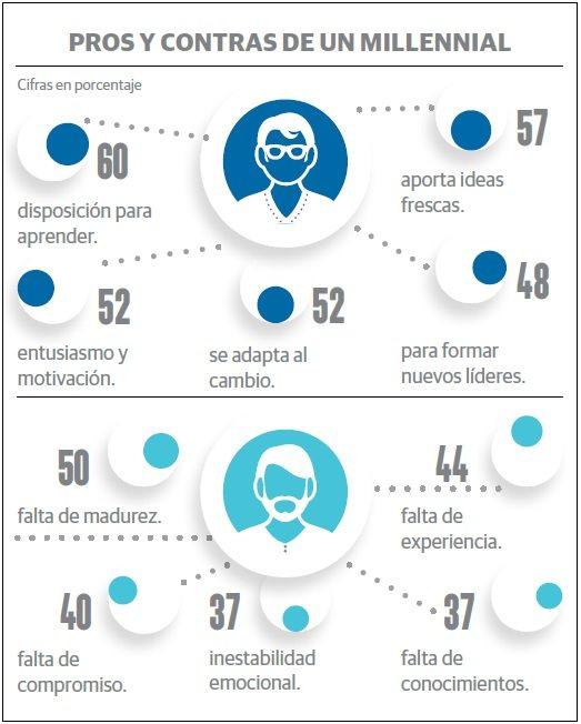 grafico_1_esquemas_laborales