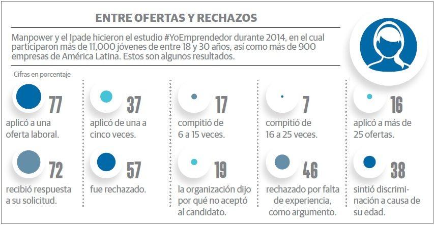 grafico_2_esquemas_laborales