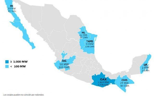 Capacidad y generación En México en centrales eólicas.