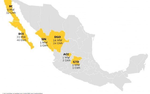 Capacidad y generación en México de centrales solares.