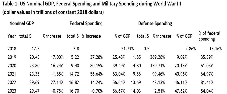 """Source: """"PMH 21st Century"""", 2018 Economic History Services, LMP*."""