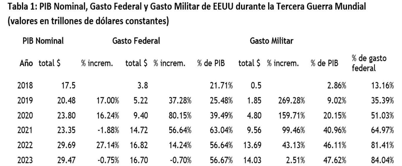 """Fuente: """"PMH Siglo XXI"""", Servicios de Historia Económica 2018, LMP*."""