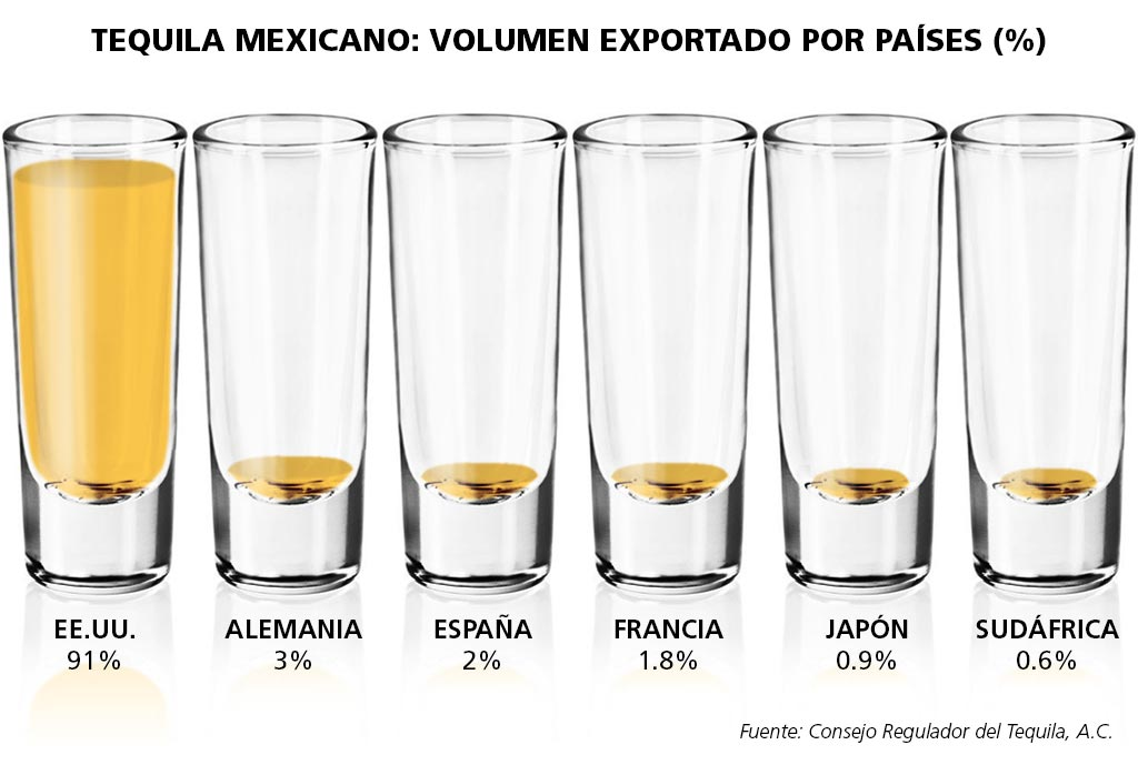 paises-tequila-forbes