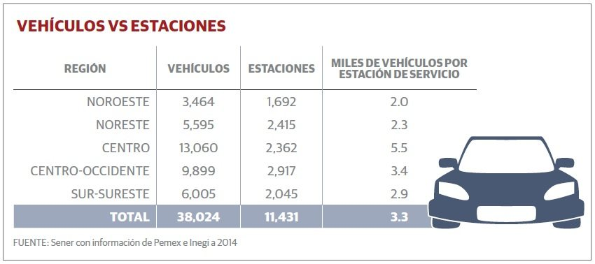 grafico_gasolinas