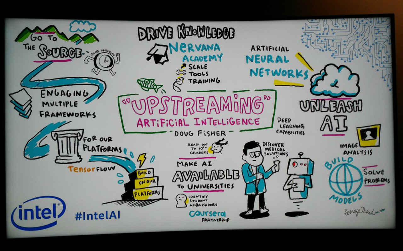 Intel quiere liderar la siguiente ola de Inteligencia Artificial
