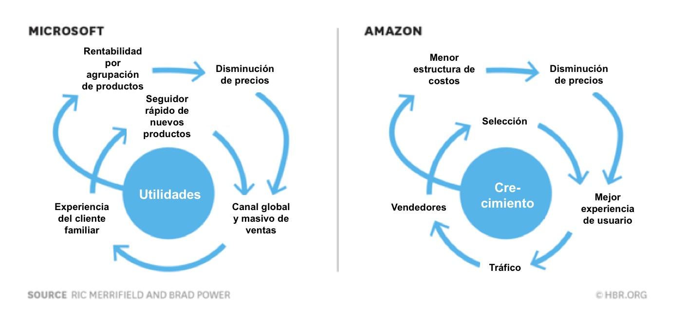 Lo Convierte Msupqvz En Apetito Amazon De El Indestructible Gigante uKcTF135lJ