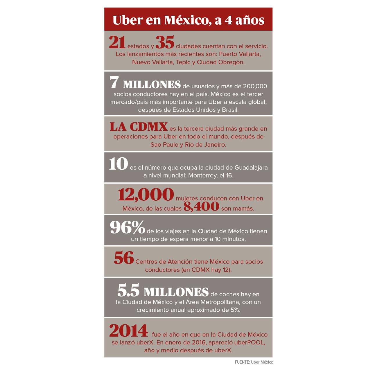 uber-mexico.jpg