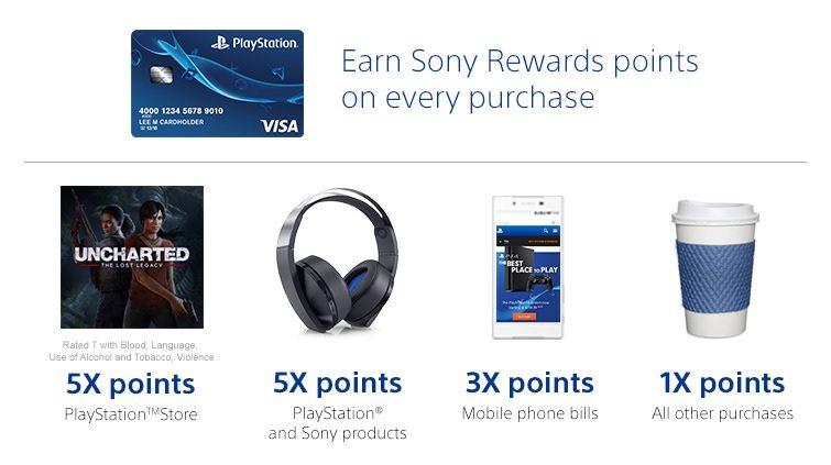 Sony PlayStation lanza su primera tarjeta de crédito para gamers