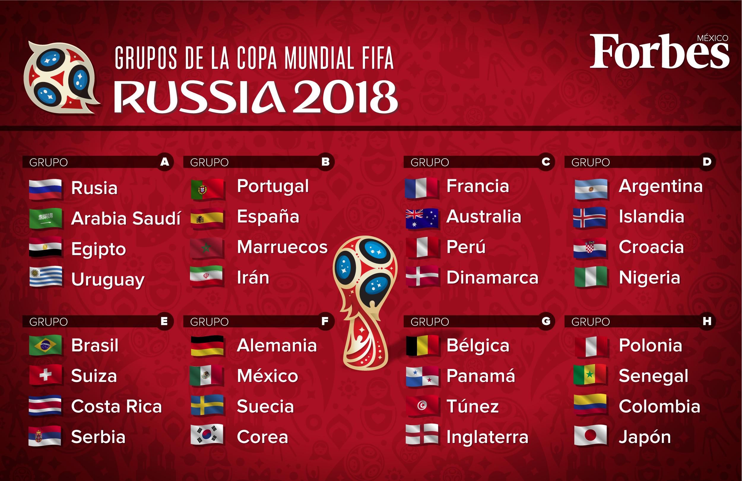 as 237 quedaron los grupos para el mundial de rusia 2018