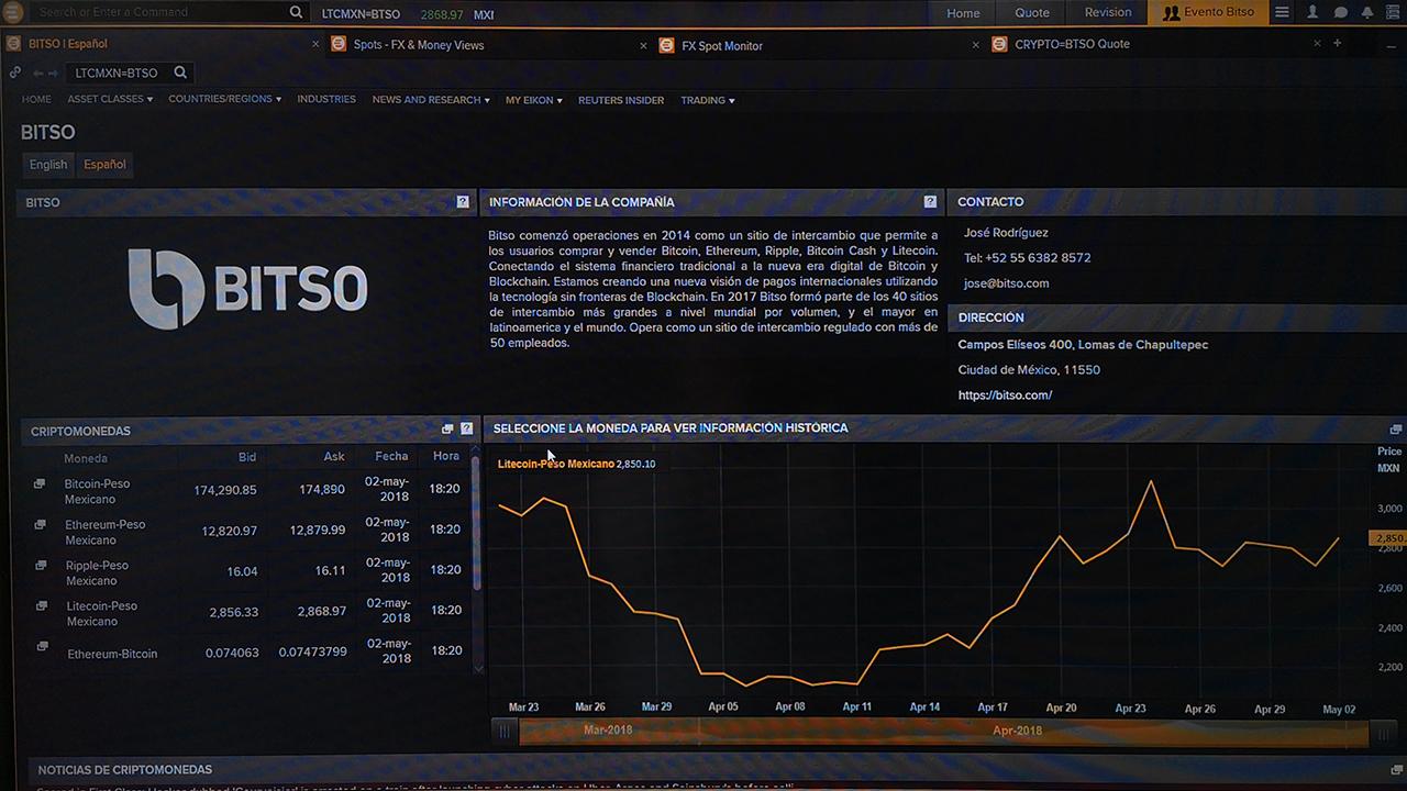 Thomson Reuters enlista a Bitso en su servicio de información en tiempo real