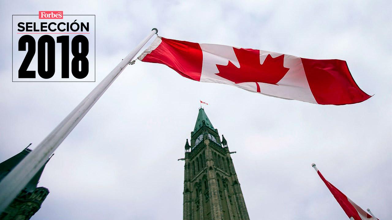 Selección 2018 | Con esta visa podrás vacacionar y trabajar en Canadá