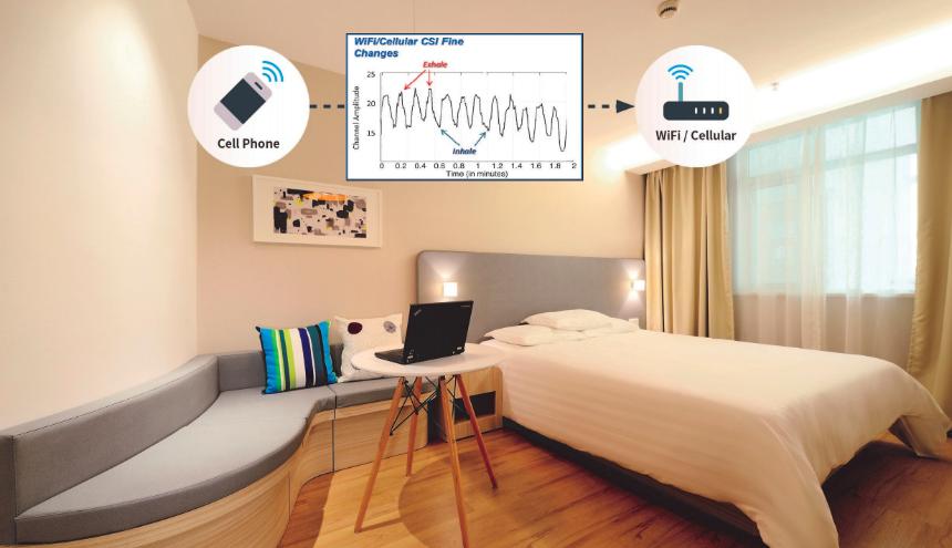MWC2019 | Conoce el primer monitor de respiración que procesa a través de WiFi