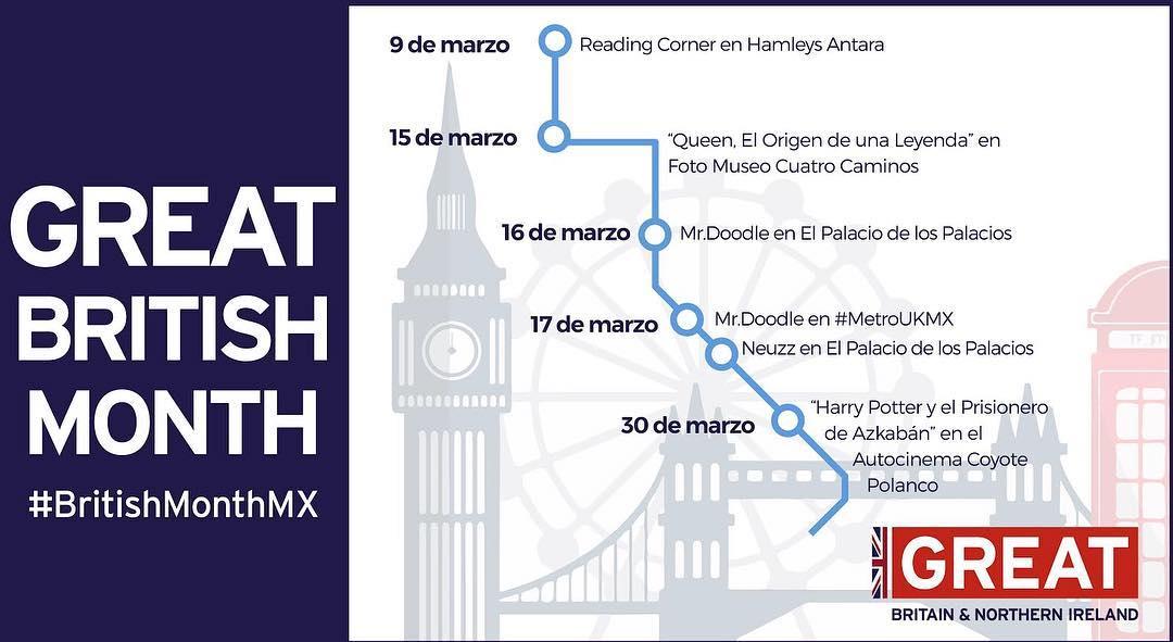 British Month Ciudad de México