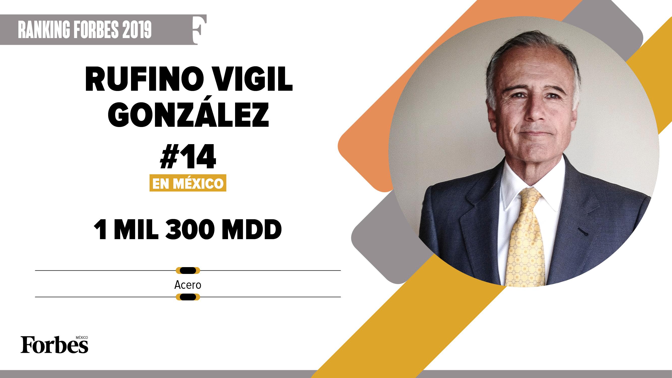 Billionaires 2019 | Rufino Vigil González, no se dobla ni se rompe