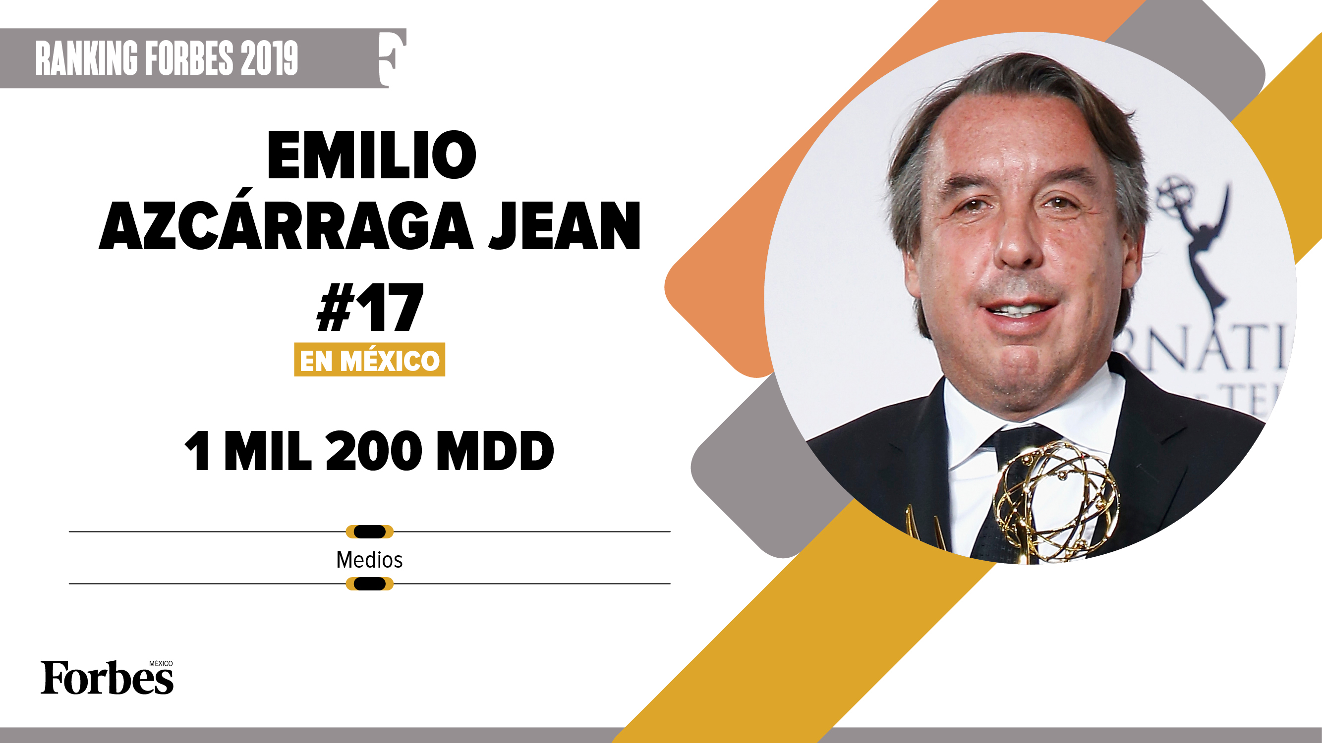 Billionaires 2019 | Perdió 500 mdd, pero Azcárraga Jean se mantiene en el mismo canal