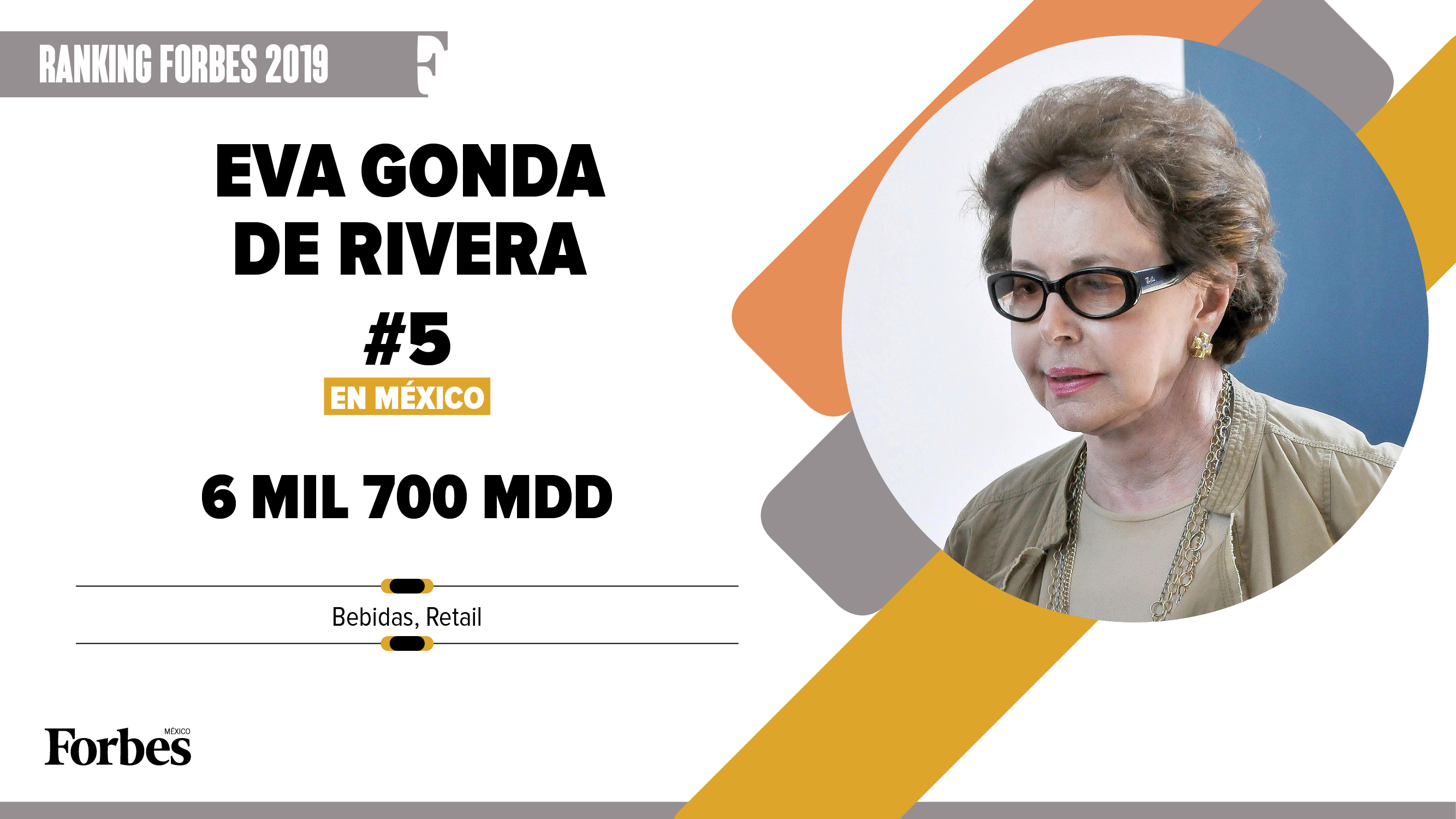 Billionaires 2019 | Eva Gonda de Rivera, la apuesta por lo mismo