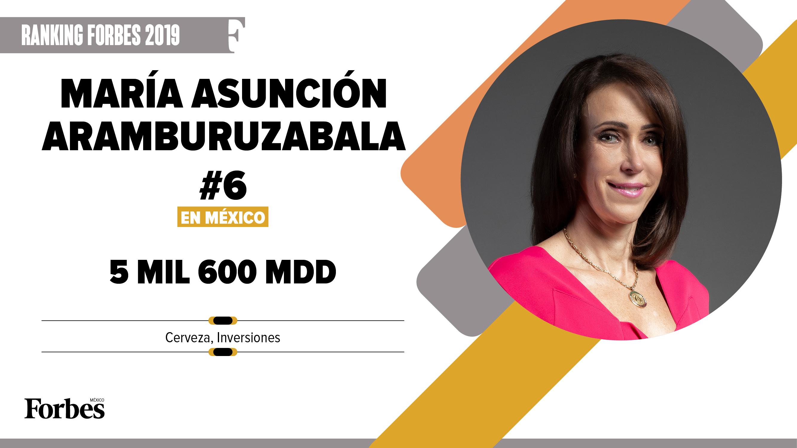 Billionaires 2019 | María Asunción Aramburuzabala, diversificar para mantenerse