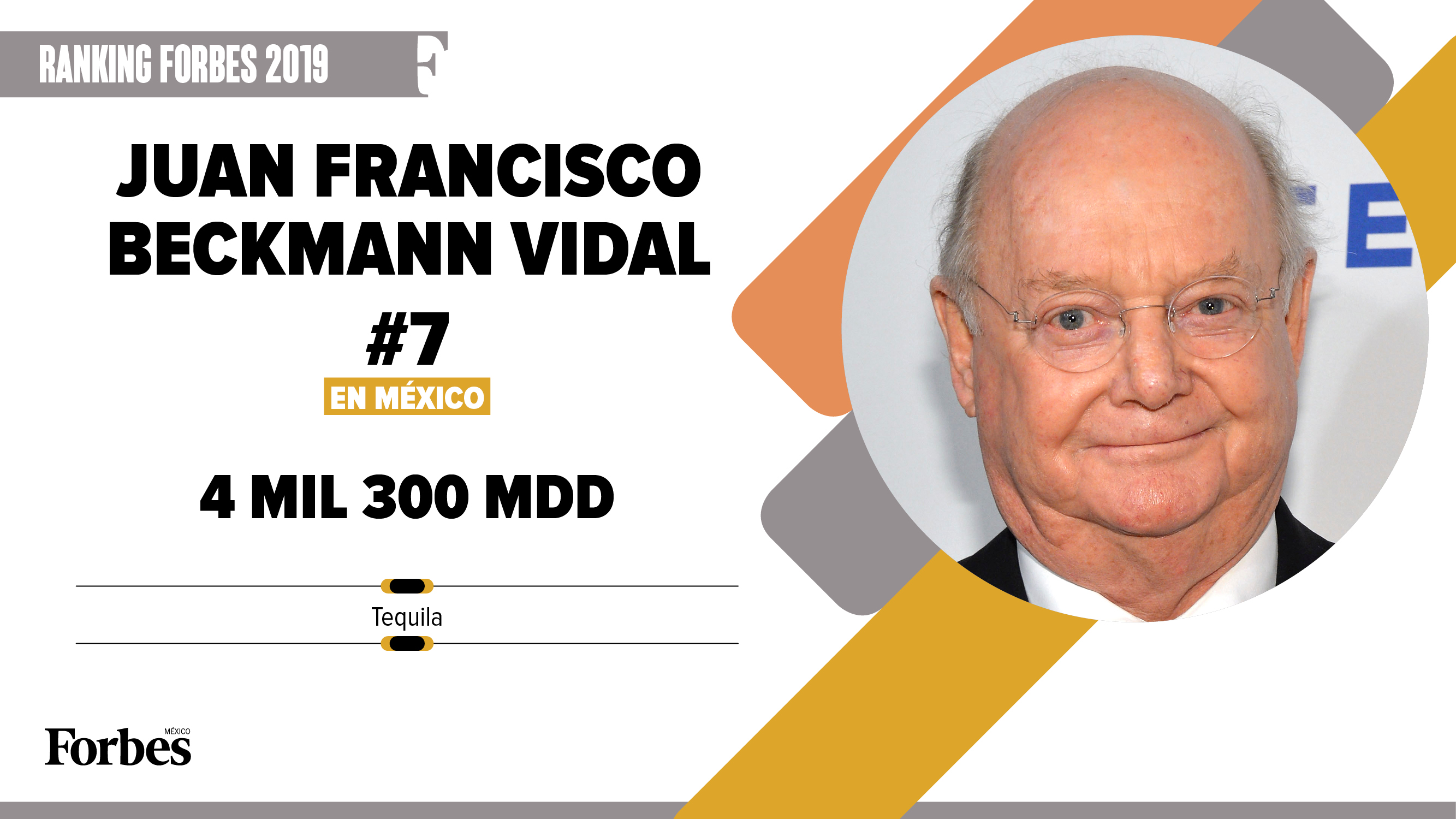 Billionaires 2019 | Juan Francisco Beckmann Vidal, tequila y algo más