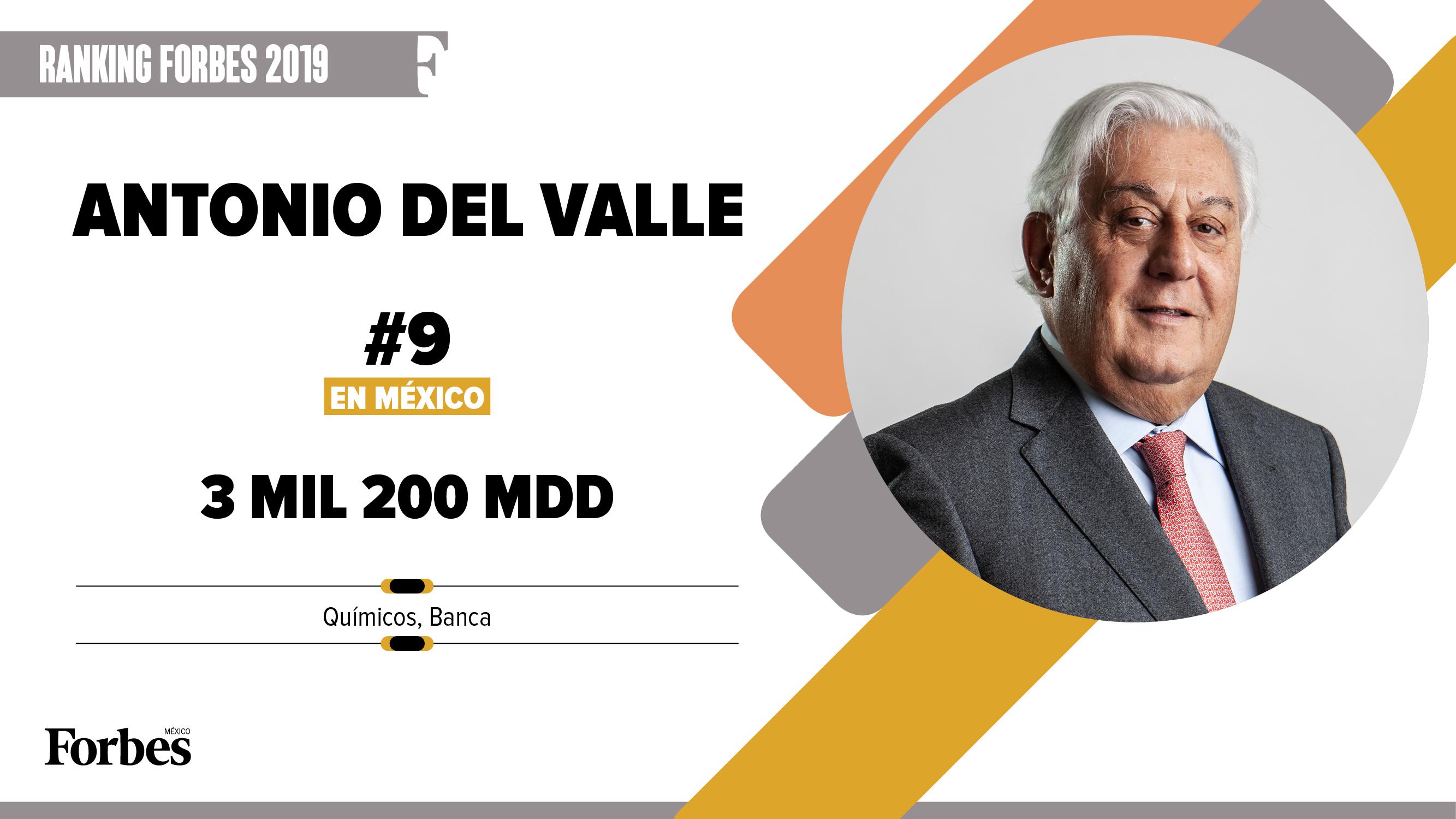 Billionaires 2019 | Antonio del Valle, resiliencia y nuevos bríos