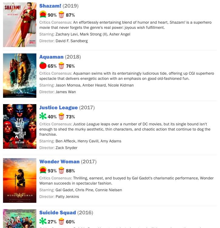 Avengers: Endgame DC