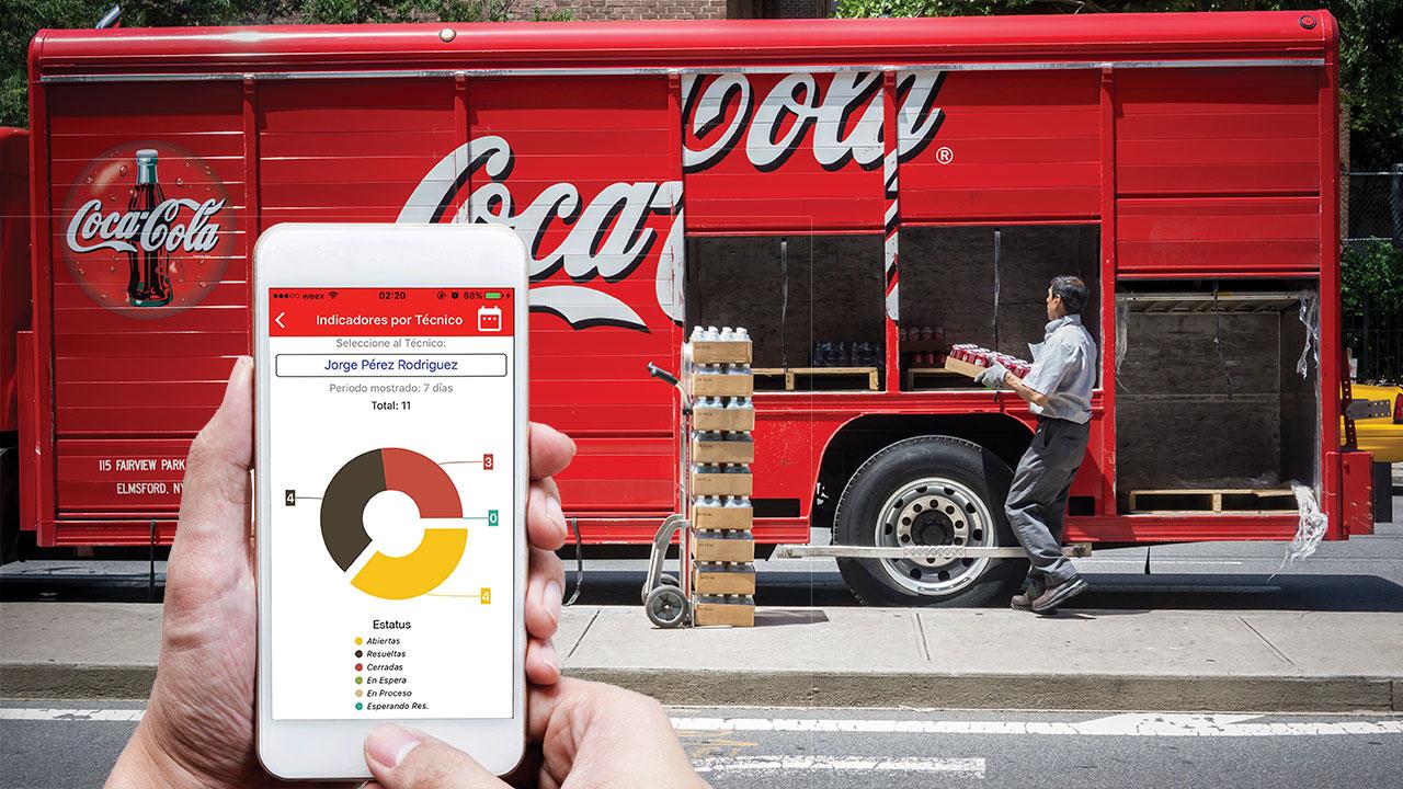 Coca-Cola Femsa acelera el paso a la digitalización para la era después del Covid-19