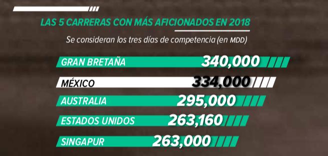 Asistencia-GP-México