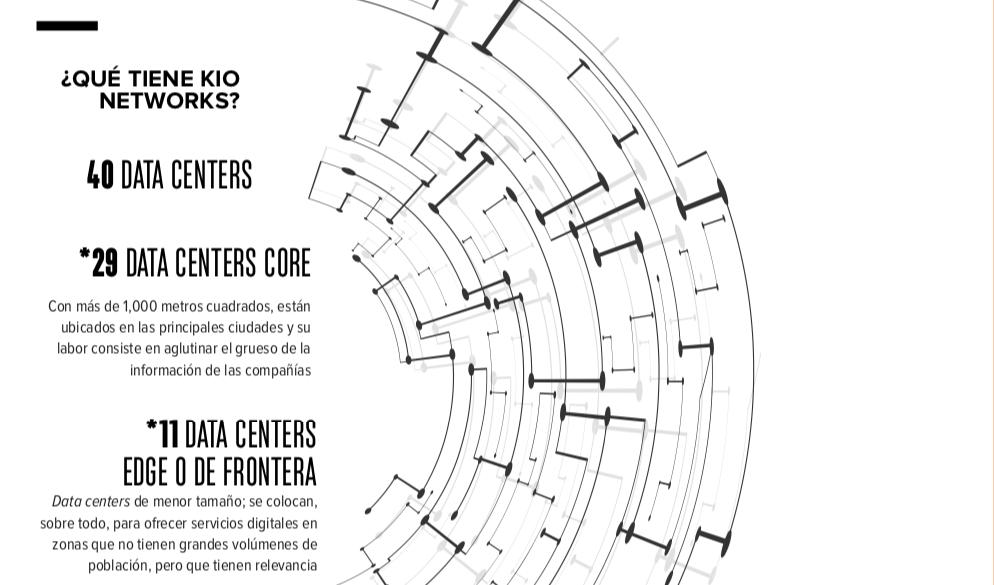 KIO-Networks