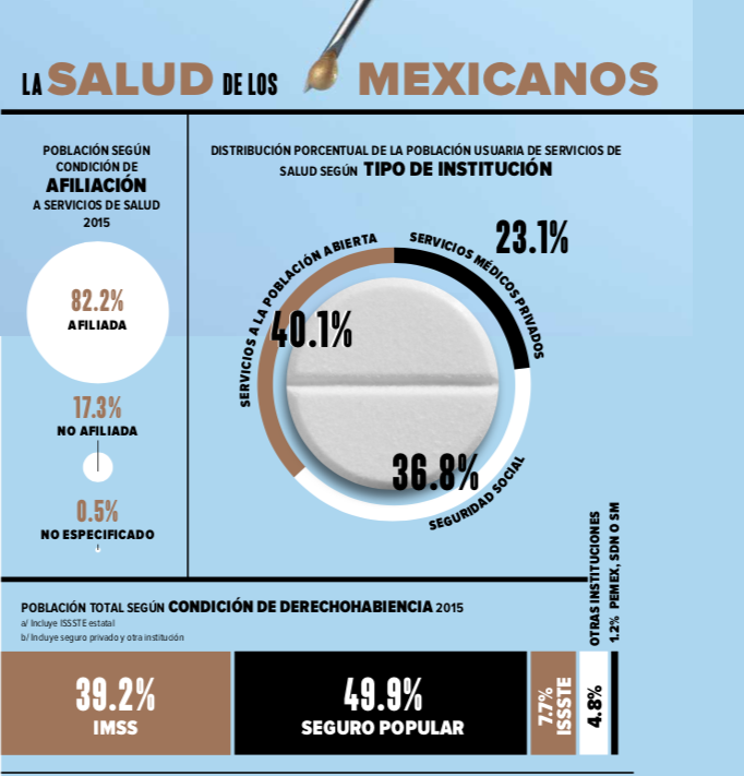 Salud-Mexicanos