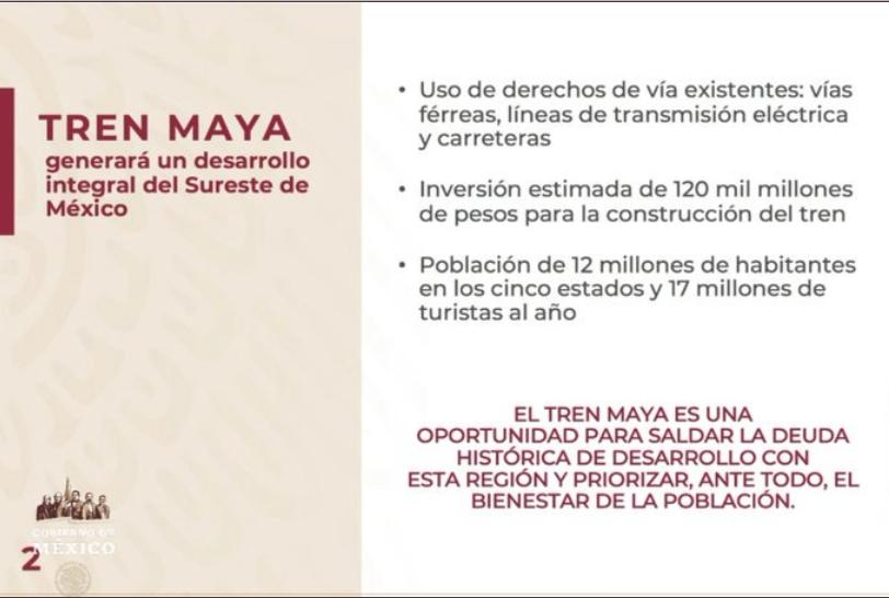 Tren-Maya