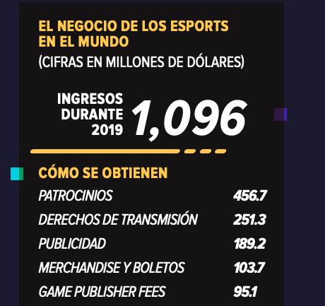 tabla-negocios-esports