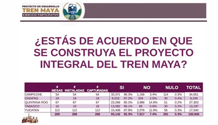 Consuita-Tren-Maya