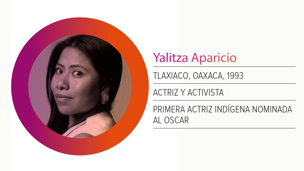 Yalitza-Aparicio