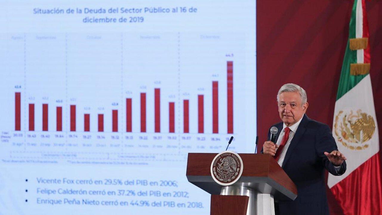 A la Cepal le 'embarga el pesimismo' económico, dice AMLO tras pronósticos