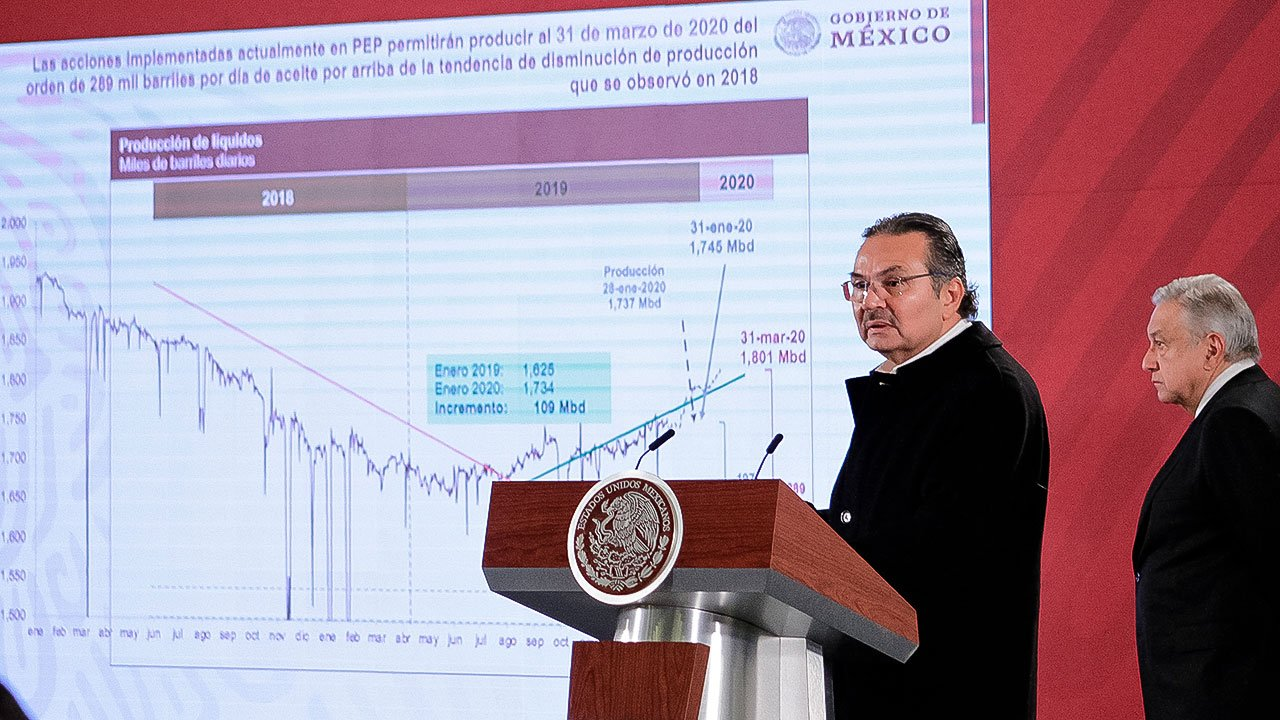 Octavio Romero Oropeza gabinete energetico