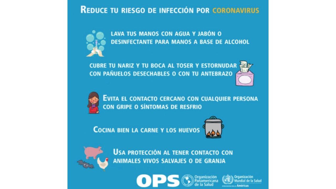 Coronavirus-prevencion