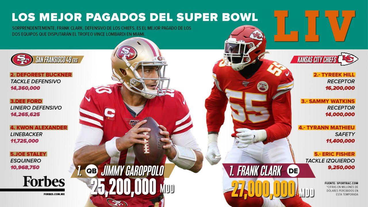 Super-Bowl-LIV
