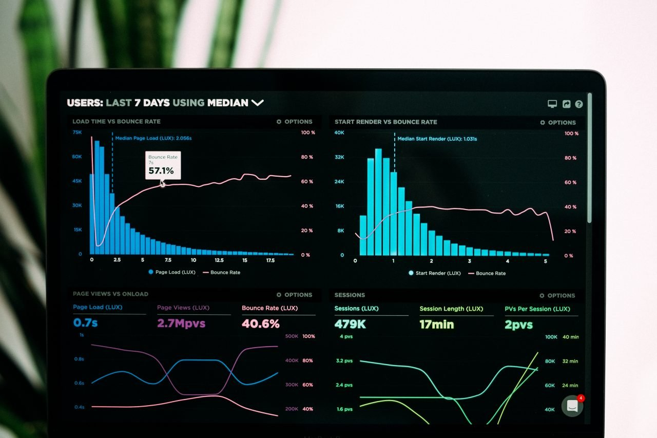 ¿Cómo integrar una herramienta predictiva en tu negocio?