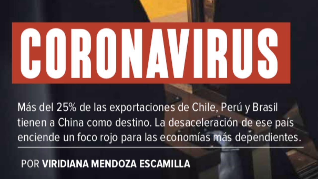 Coronavirus China America Latina