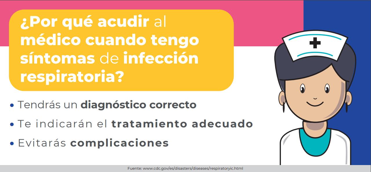 por que acudir a medico gripe coronavirus