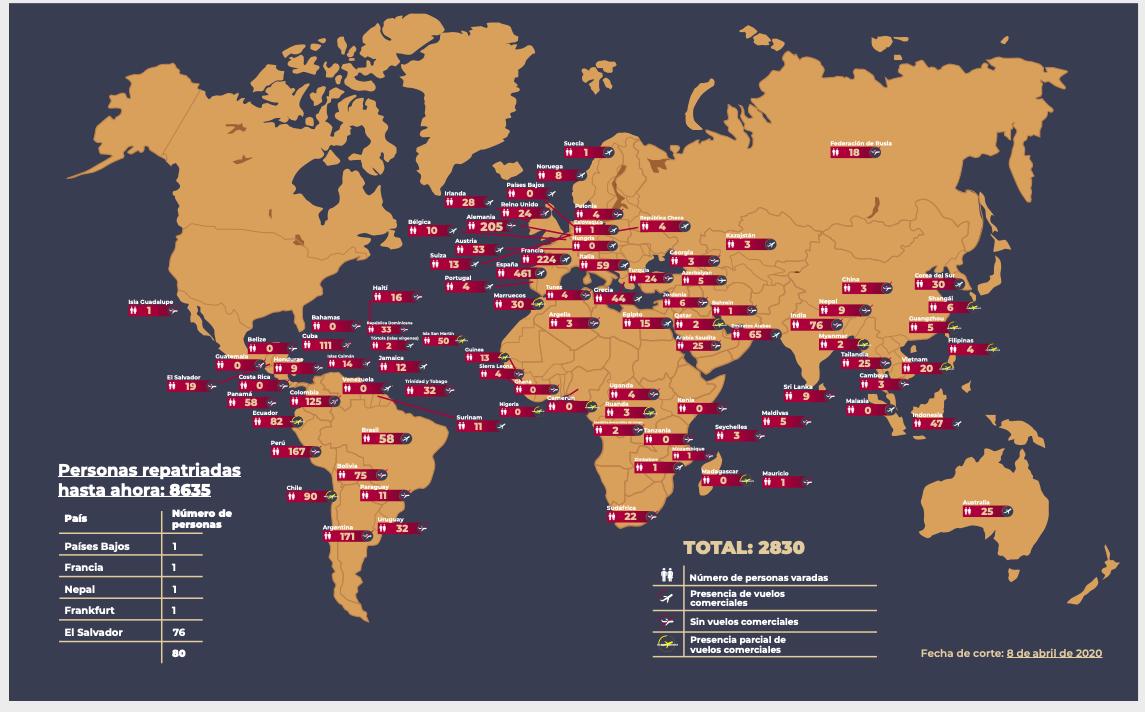 Mexicanos varados en diversas partes del mundo en el marco de la emergencia sanitaria