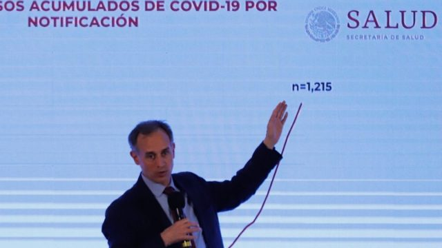 Casos positivos muertes Covid-19