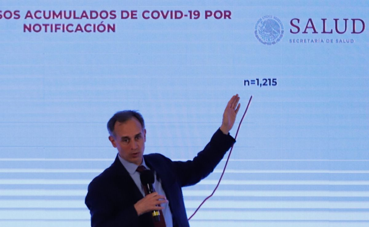 Coronavirus: suman 37 muertes y aumentan a 1,378 los casos positivos de Covid-19