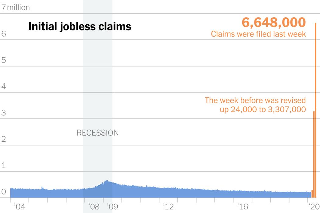 subsidio-desempleo-eu-grafica